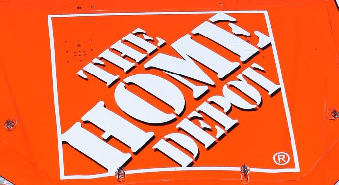 Home Depot Tops Estimates, Surges on Earnings