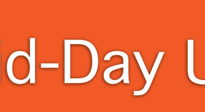 Mid-Day Market Update: Markets Fall, Zynga Rallies