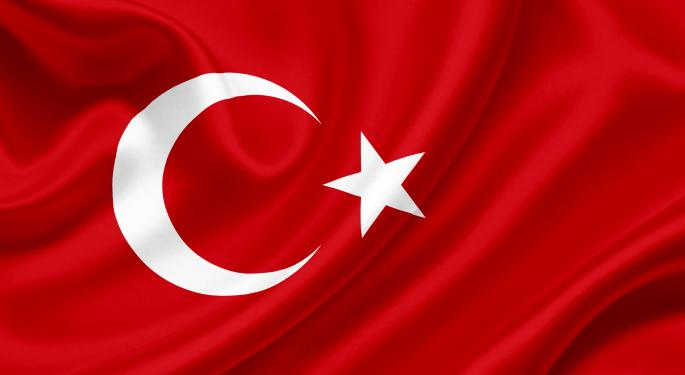 The Turkey ETF Got Really Ugly Really Fast