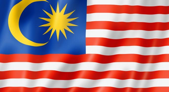 Politics Punishing Malaysia ETF