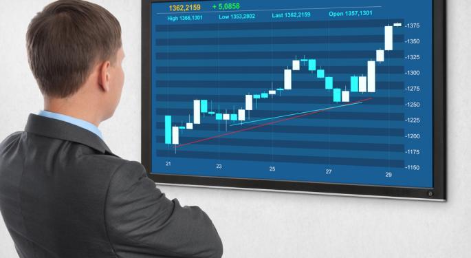 Nasdaq Leads Stock Market Higher