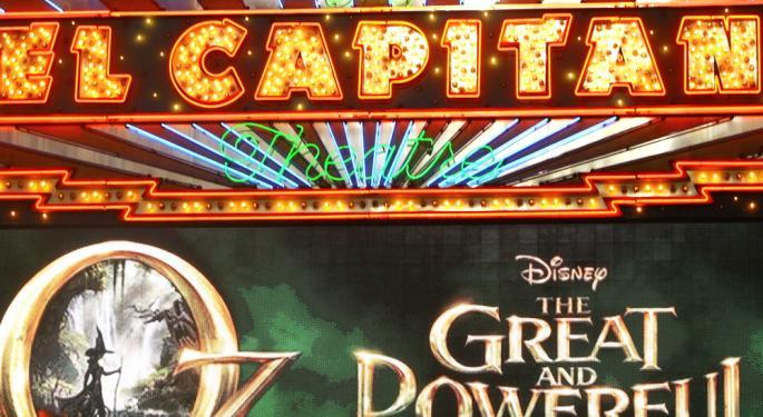 Disney's Oz is Popular but Not Yet Profitable