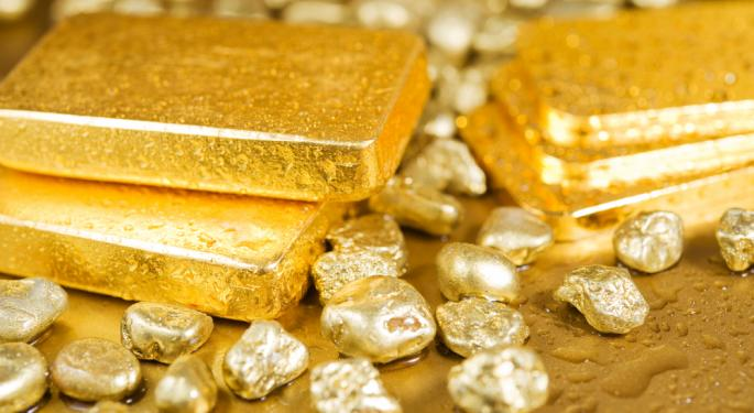Gold Price: Quantitative Easing Already Priced To The Market?