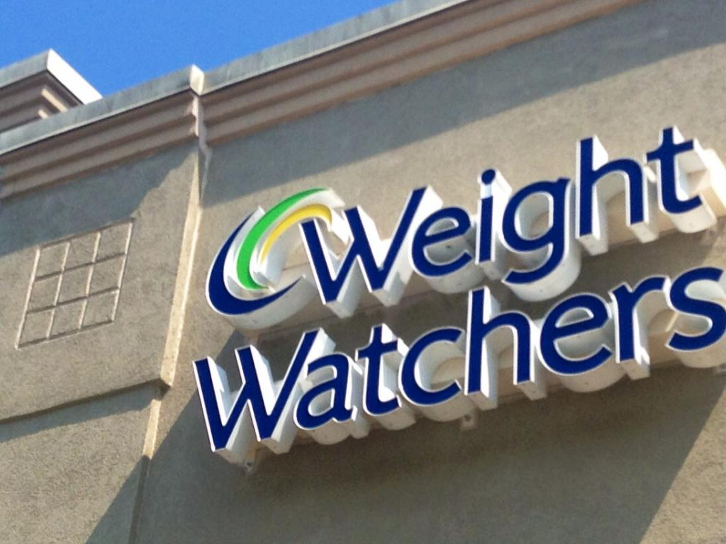 The Odds of Success for Weight Watchers International, Inc. (WTW)