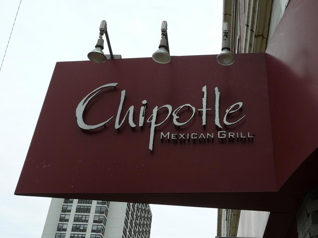 Chipotle Nyse Cmg Shares Continue To Hurl Downward Benzinga