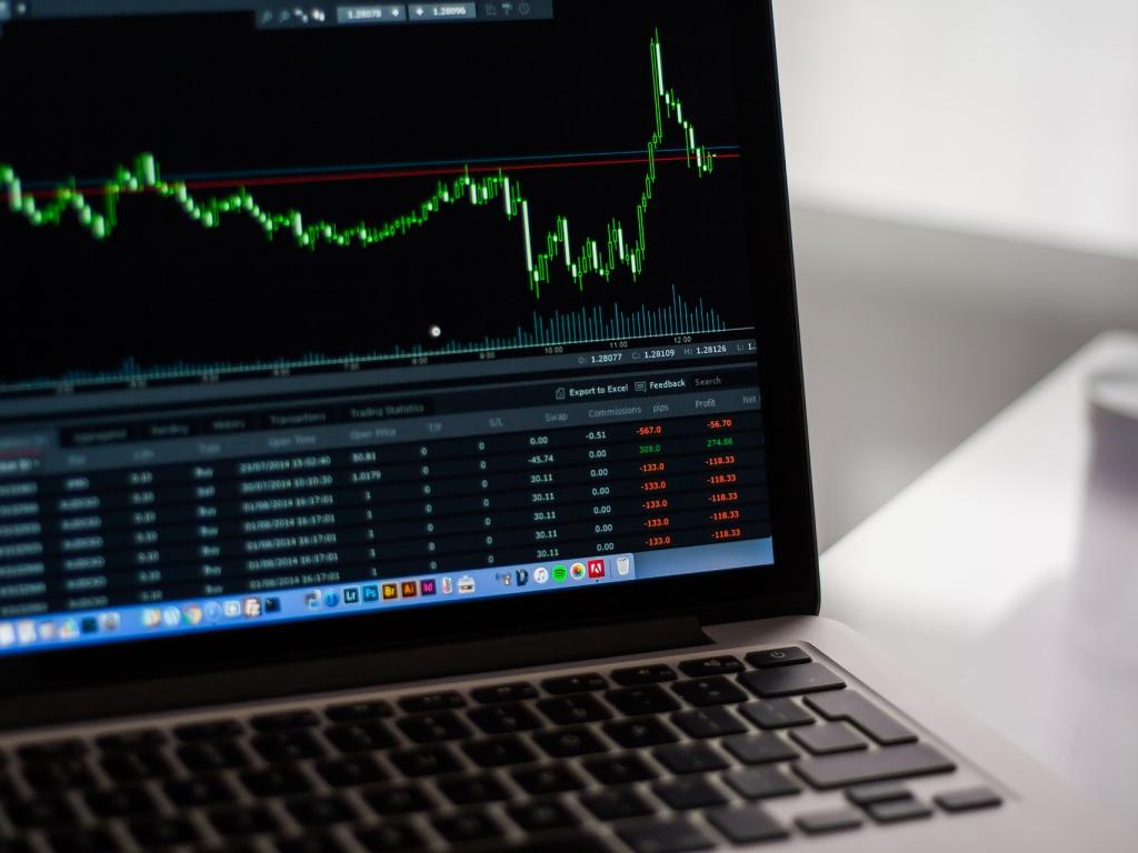 Derivatives trading academy reviews