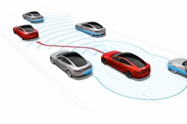 Tesla Stock Shifts Higher Monday: Technical Levels To Watch | Benzinga