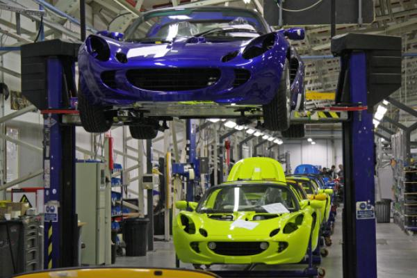 Automotive Outlook – A Road To Hell?