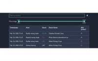 Photo screenshot of Transparent Traders Blackbox system.