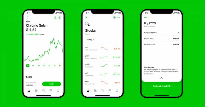 Robinhood Becomes Top WallStreetBets Interest But Not For The Right Reasons; AMD, Amazon, Tilray Other Top Trends