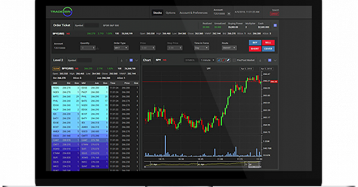 TradeZero Introduces Customized Order Routing For Commission-Free Trades