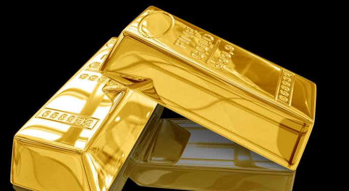 Get LONG Gold $1596 with a tight stop below $1589.0