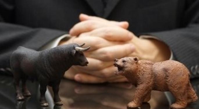 Bears Becoming Bulls En Masse as Optimism Rises