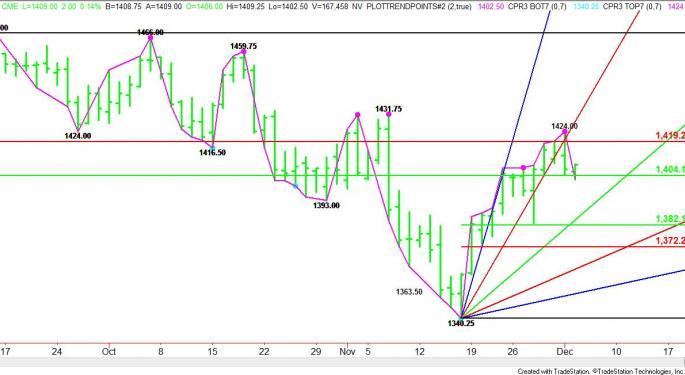 E-mini S&P Pattern Suggests Impending Volatility