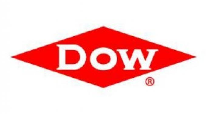 Dow Chemical DOW Revenue Soars 48%