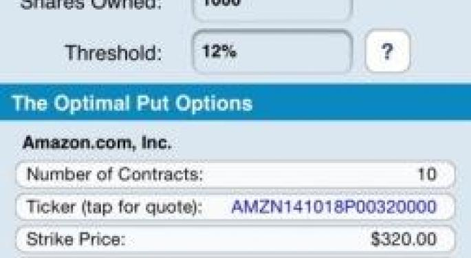 Adding Downside Protection To Amazon