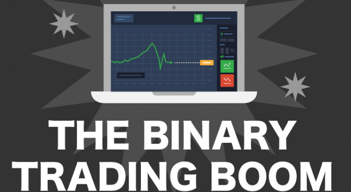 Understanding The Growth Of The Binary Trading Market