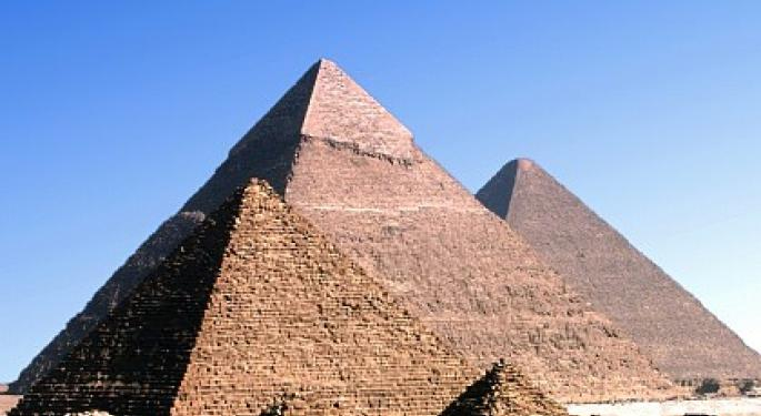 El-Erian Likes Egypt; Time to Like the ETF?