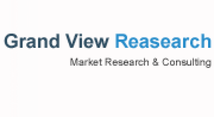Parking Sensors Industry Trends, Market Outlook, Growth and Forecast up to 2020 by Grand View Research Inc