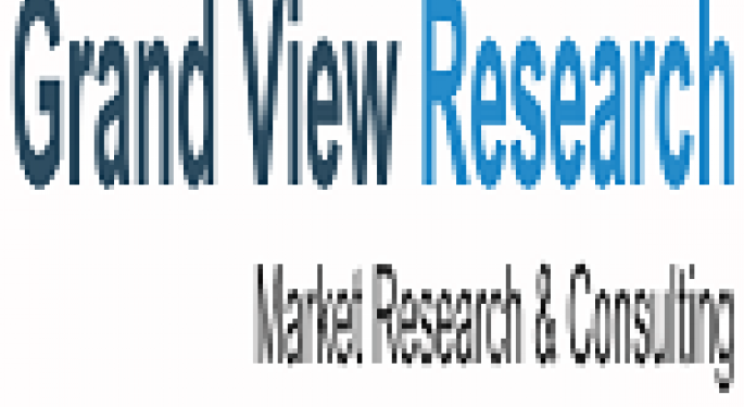 Solar PV Market - New Market Research Report Published by Grand View Research, Inc