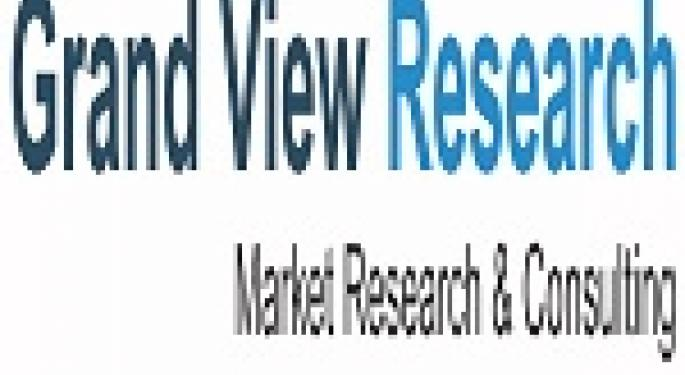 Genomics Market - Growing at an Estimated CAGR of 10.3% from 2014 to 2020, According to a new study by Grand View Research, Inc
