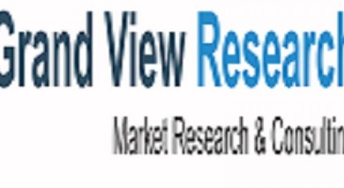 Emulsion Polymer Market - New Market Research Report Published by Grand View Research, Inc