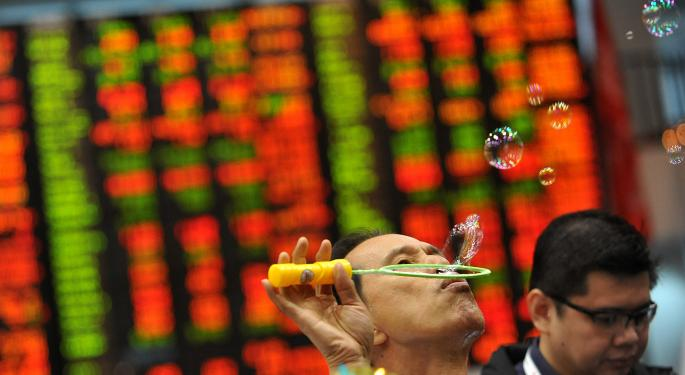 Market Wrap For March 3: Markets Lower On Ukraine Tension