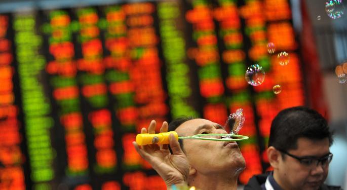 Market Wrap For December 10: Fed Meeting One Week Away