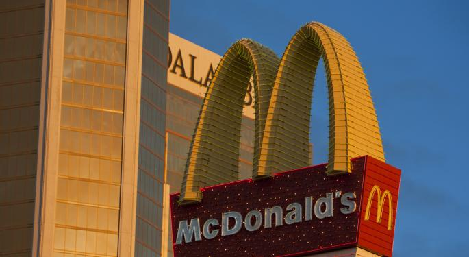 McDonald's Corporation Approaching Key Support
