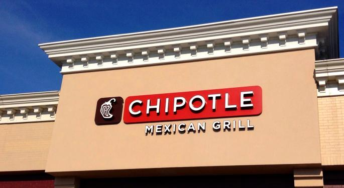 Mizuho Loses Taste For Chipotle, Downgrades To Underperform