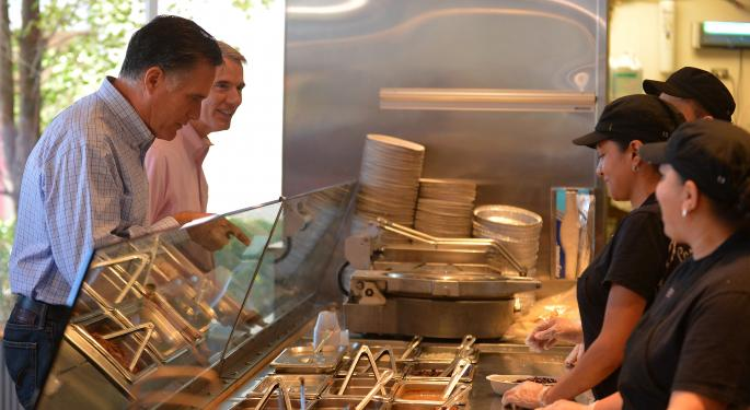 Chipotle Mexican Grill Earnings Preview: Solid Quarter Expected, But Watch Same Store Sales CMG