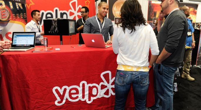 Trade Review Of The Day: Yelp Looking Like the Real Deal