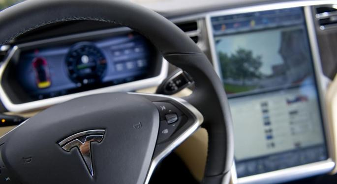Tesla Projected To Hit 2020 Unit Guidance...By 2025