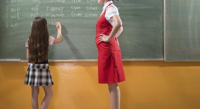 ITT Educational Services Investors Get Schooled
