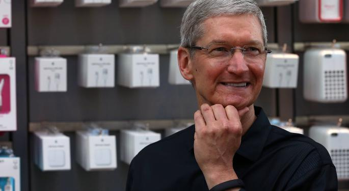 Getting In On The Apple Watch Buzz, Without Investing In Apple