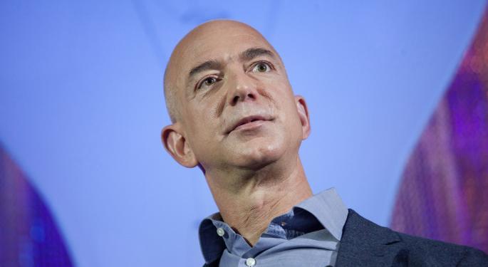 Amazon, Drones & ETFs AMZN, ROBO, AVAV, ITA, BA, ESLT