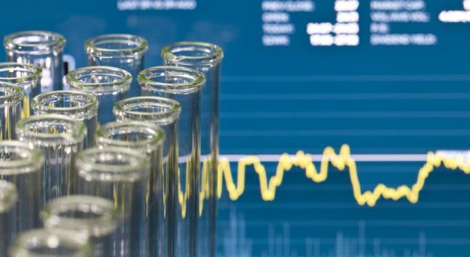 How Is The Market Valuing Actavis?