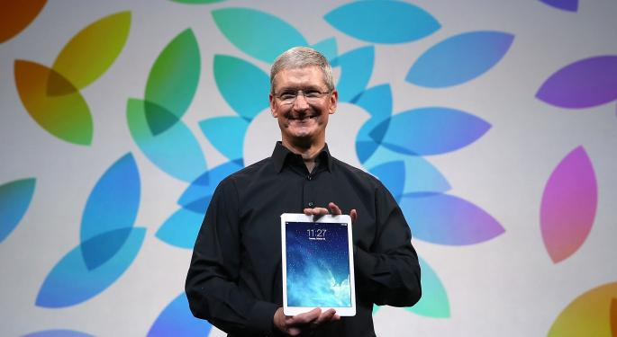 Are Apple's Technicals About To Sour?
