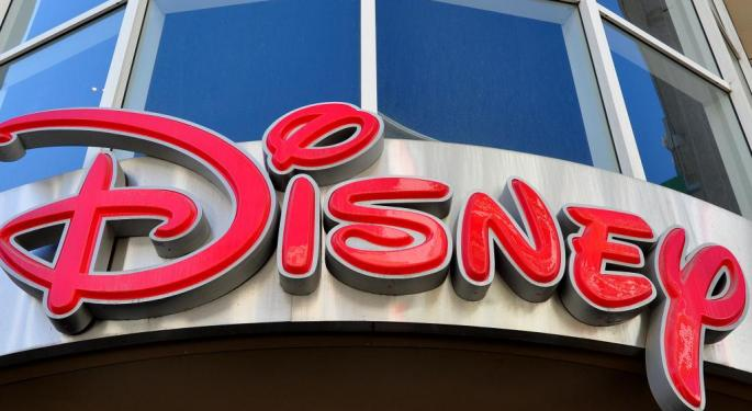 What Is Social Data Saying About Disney?