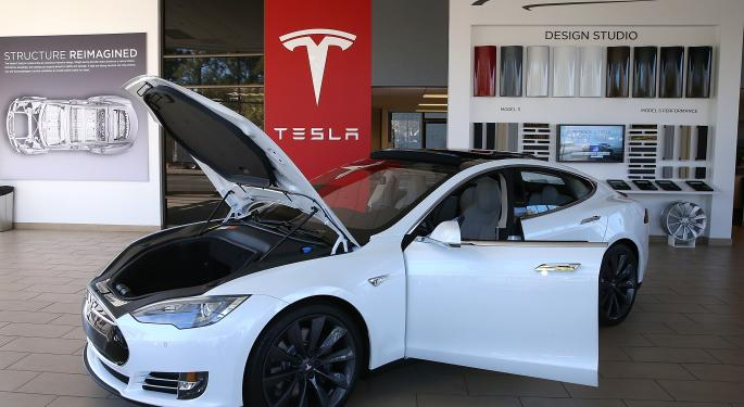 Tesla Motors Inc Shares Set To Test Key Support At $230