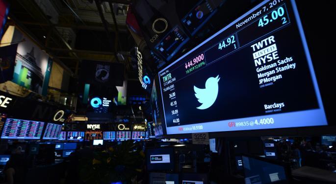 Facebook and Twitter Power Social Media ETF SOCL, FB, TWTR, GOOG, YNDX