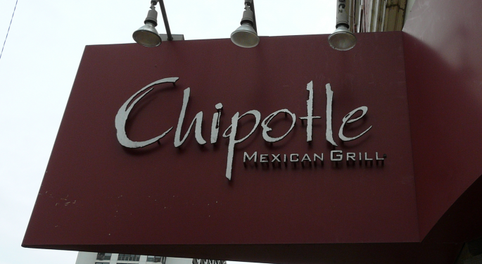 Chipotle Shares Continue To Hurl Downward