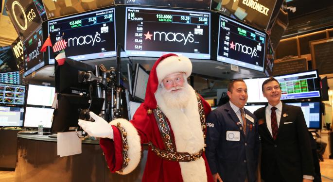 Market Wrap For December 24: Markets Higher on Strong Durable Goods Data