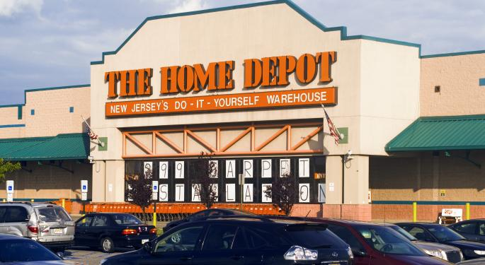 Home Depot's Stock Leads Retail Higher
