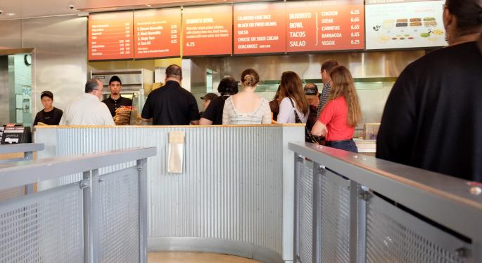 Chipotle's Vegan Menu Expansion Is Bottom Line Healthy