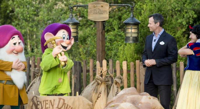 1 Chart That Explains Why Disney Stock Has Dominated Since The Great Recession