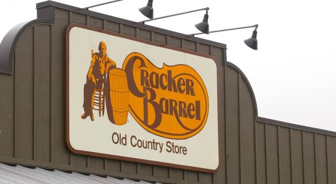 Reasons To Buy Cracker Barrel On The Dip