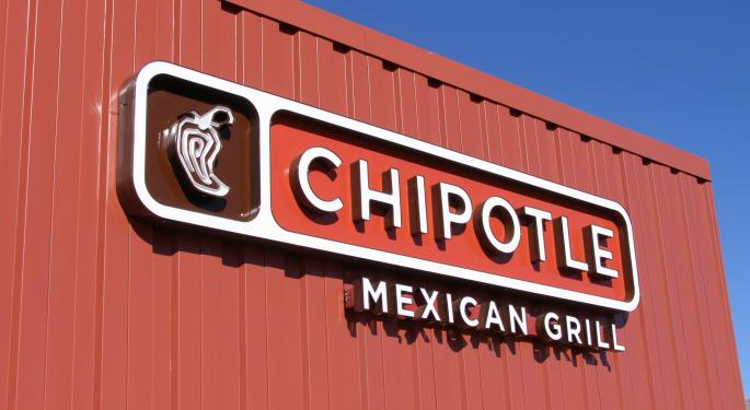 Bank Of America Says Chipotle's Growth Outlook Is Baked Into The Stock