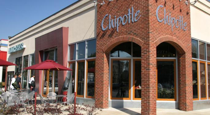 The Whole Burrito: What's Behind Chipotle's Earnings News