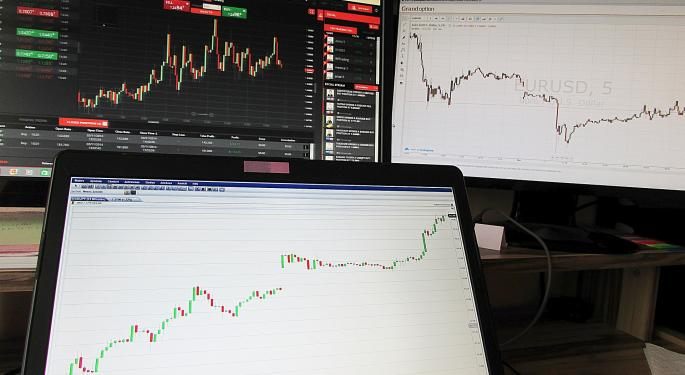 Oppenheimer Technical Analysts See Continued Rally In S&P 500; Recommend 3M And General Electric